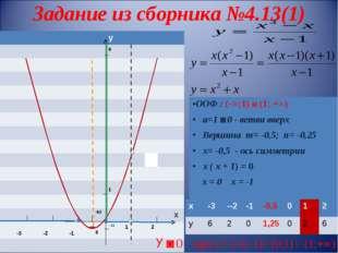 Задание из сборника №4.13(1) У ˃ 0 при х ϵ (-∞;-1) (0;1) (1;+∞) у
