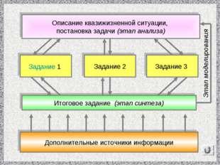 Описание квазижизненной ситуации, постановка задачи (этап анализа) Задание 1