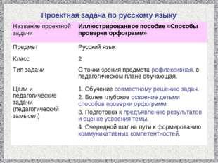 Проектная задача по русскому языку Название проектной задачиИллюстрированное