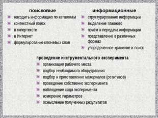 поисковые находить информацию по каталогам контекстный поиск в гипертексте в