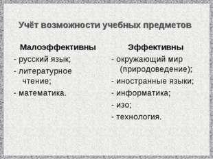Учёт возможности учебных предметов Малоэффективны - русский язык; - литератур