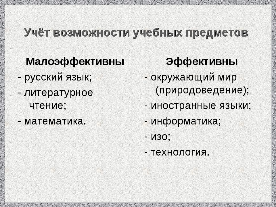 Учёт возможности учебных предметов Малоэффективны - русский язык; - литератур...