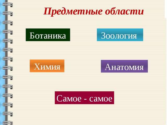 1. Кто был первым русским, узнавшим вкус картофеля? Пётр I