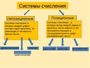 Позиционные Системы счисления Системы счисления, в которых каждой цифре соотв