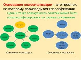 Одна и та же совокупность понятий может быть проклассифицирована по разным о