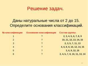 * Решение задач. Даны натуральные числа от 2 до 15. Определите основания клас