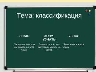 Тема: классификация * ЗНАЮ ХОЧУ УЗНАТЬ УЗНАЛ Запишите всё, что вы знаете по