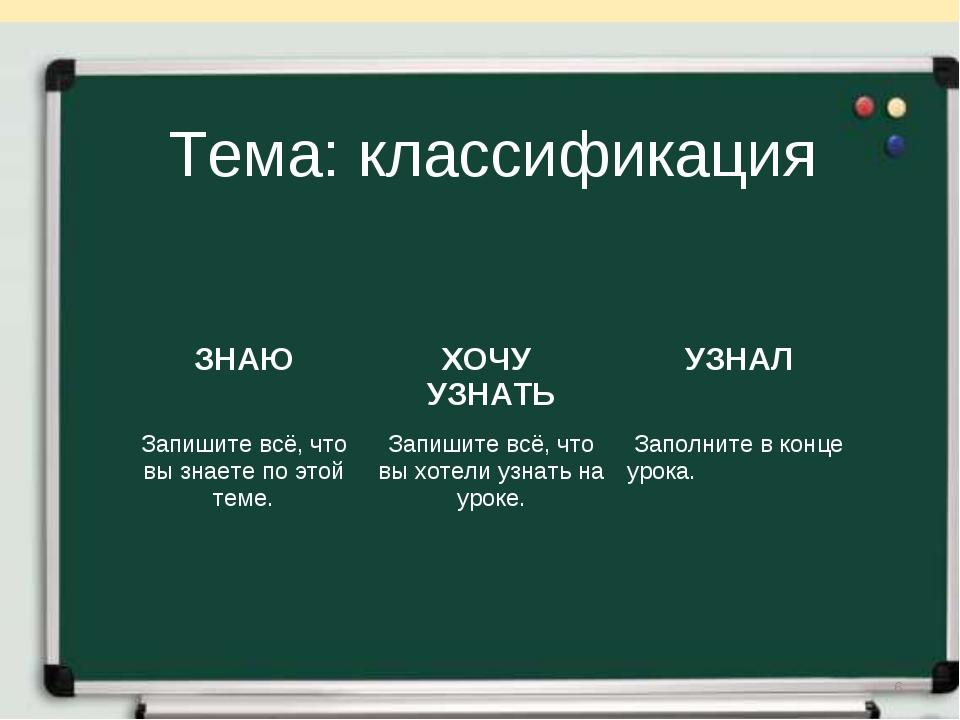 Тема: классификация * ЗНАЮ ХОЧУ УЗНАТЬ УЗНАЛ Запишите всё, что вы знаете по...