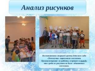 Анализ рисунков Воспитанники старшей группы детского сада «Почемучка» нарисов
