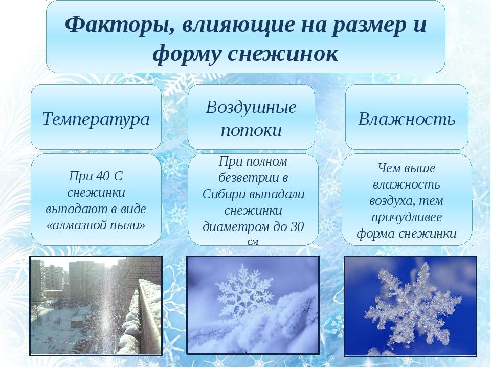 Факторы, влияющие на размер и форму снежинок Температура Воздушные потоки Вла...