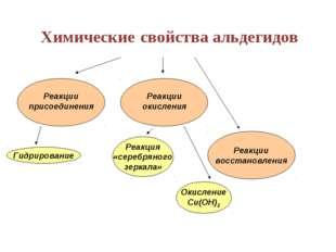 Химические свойства альдегидов Реакции присоединения Реакция «серебряного зе