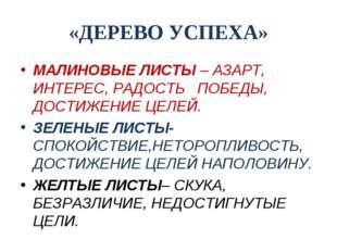 «ДЕРЕВО УСПЕХА» МАЛИНОВЫЕ ЛИСТЫ – АЗАРТ, ИНТЕРЕС, РАДОСТЬ ПОБЕДЫ, ДОСТИЖЕНИЕ