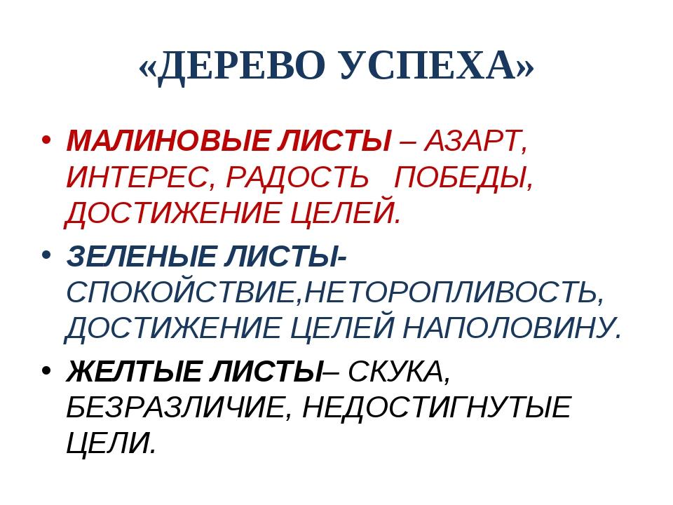 «ДЕРЕВО УСПЕХА» МАЛИНОВЫЕ ЛИСТЫ – АЗАРТ, ИНТЕРЕС, РАДОСТЬ ПОБЕДЫ, ДОСТИЖЕНИЕ...