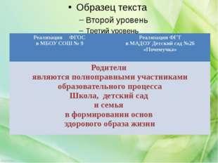 Реализация ФГОС в МБОУ СОШ № 9 Реализация ФГТ в МАДОУ Детский сад №26 «Почем