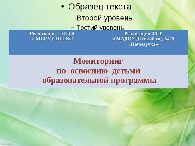 Реализация ФГОС в МБОУ СОШ № 9 Реализация ФГТ в МАДОУ Детский сад №26 «Почем...