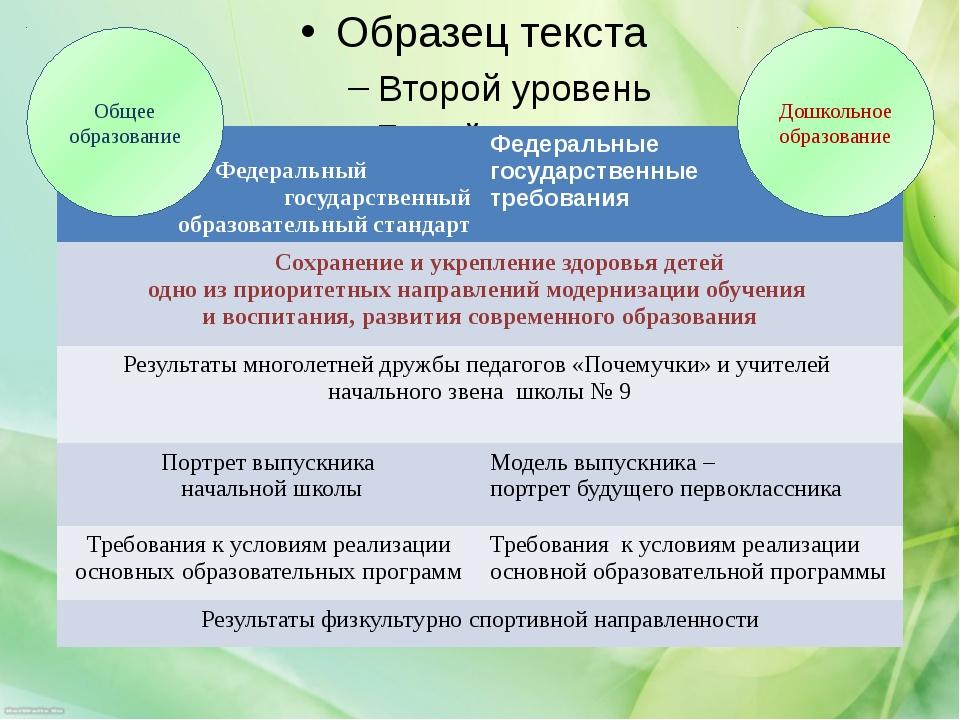Дошкольное образование Общее образование Федеральный государственный образов...