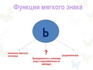 Функции мягкого знака Ь показатель мягкости согласных разделительный ? Принад