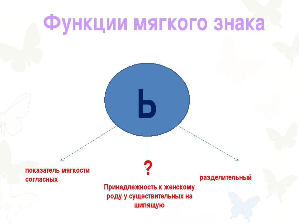 Функции мягкого знака Ь показатель мягкости согласных разделительный ? Принад...