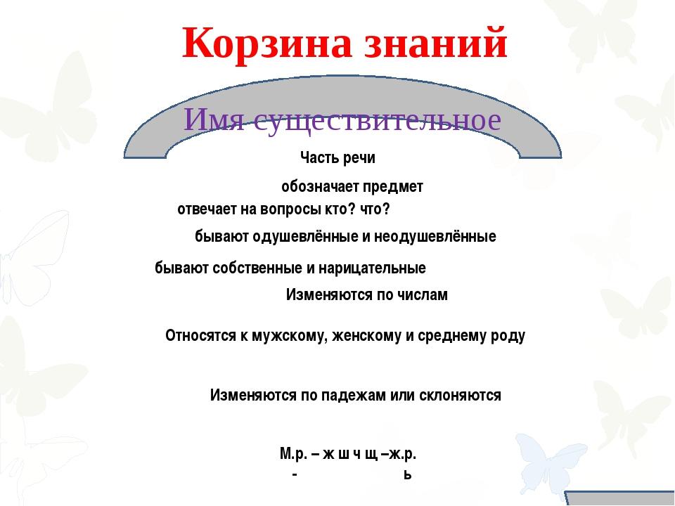 Имя существительное Корзина знаний Часть речи обозначает предмет отвечает на...