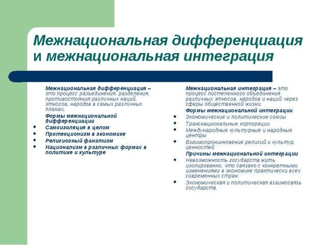 Межнациональная дифференциация и межнациональная интеграция Межнациональная...
