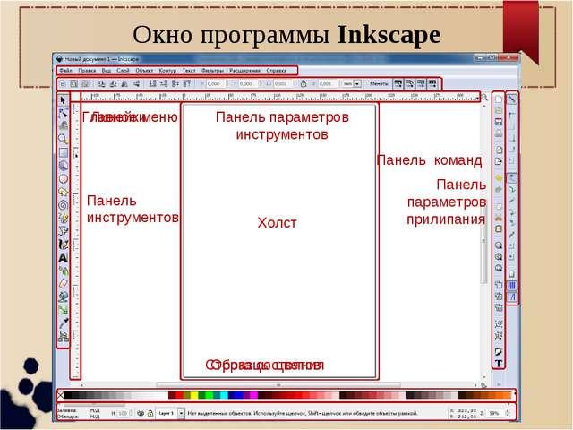 Окно программы Inkscape Главное меню Панель команд Линейки Холст Панель парам...