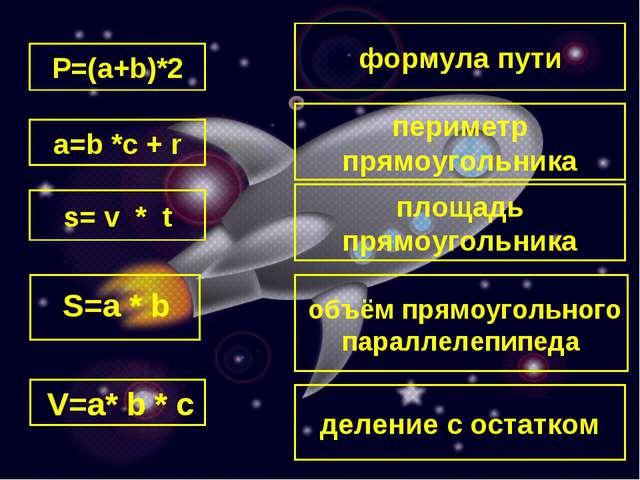 формула пути P=(a+b)*2 s= v * t a=b *c + r периметр прямоугольника площадь пр...