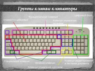 Группы клавиш клавиатуры Алфавитно-цифровые Клавиши редактирования и листания