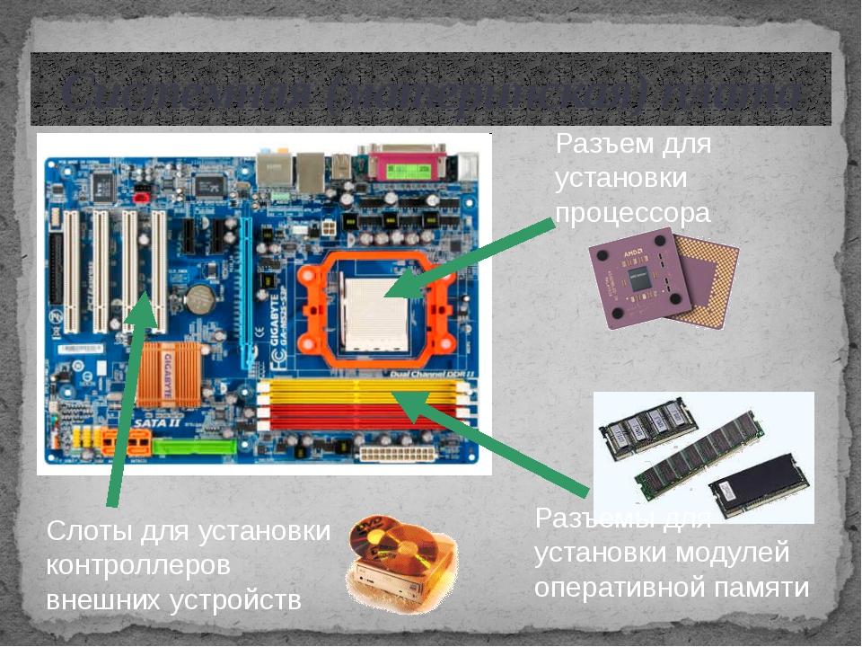 Системная (материнская) плата Слоты для установки контроллеров внешних устрой...