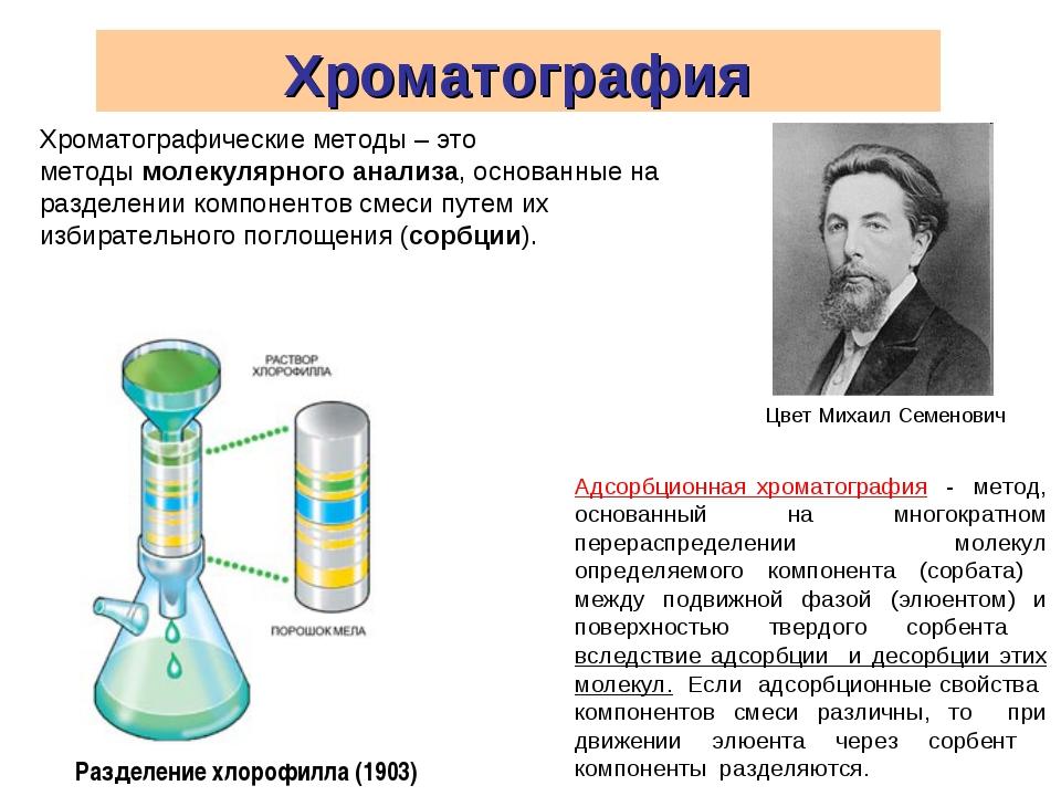 Хроматография Цвет Михаил Семенович Хроматографические методы – это методымо...
