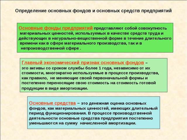 Определение основных фондов и основных средств предприятий Основные фонды пре...