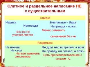Слитное и раздельное написание НЕ с существительным Слитно Неряха Непоседа Б