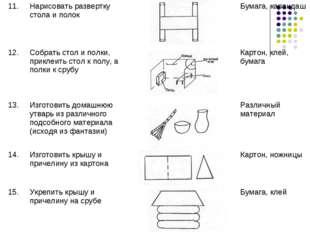 11.Нарисовать развертку стола и полок Бумага, карандаш 12.Собрать стол и