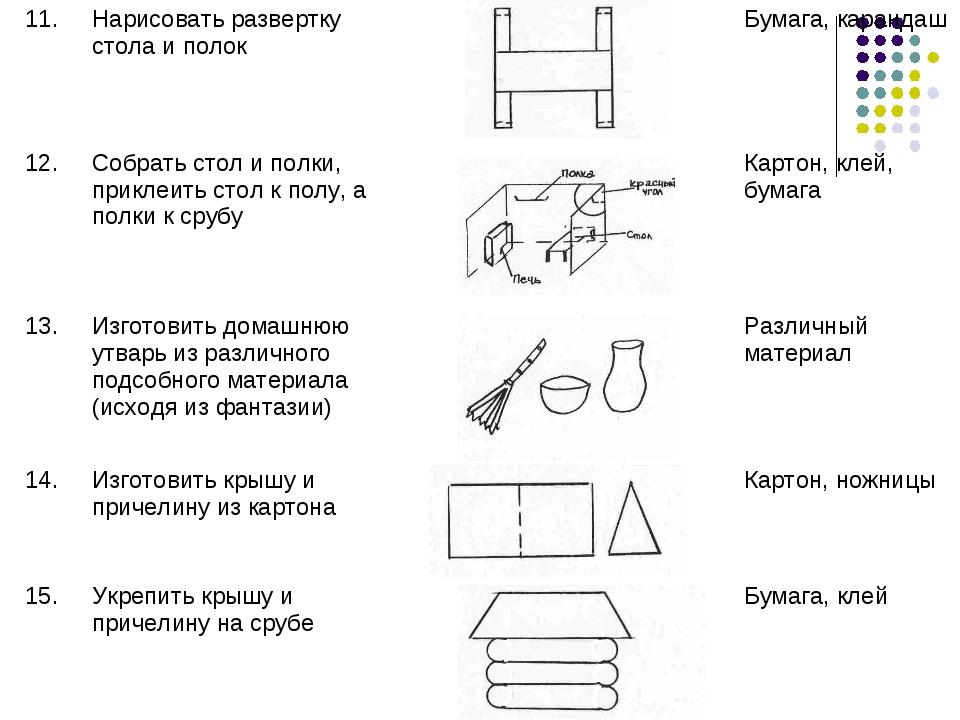 11.Нарисовать развертку стола и полок Бумага, карандаш 12.Собрать стол и...