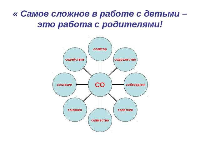 « Самое сложное в работе с детьми –это работа с родителями!