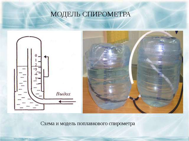 МОДЕЛЬ СПИРОМЕТРА Схема и модель поплавкового спирометра