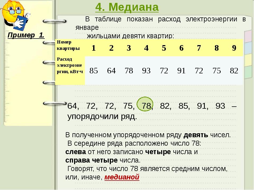 4. Медиана В таблице показан расход электроэнергии в январе жильцами девяти...