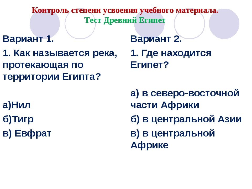 Вариант 1. 1. Как называется река, протекающая по территории Египта? а)Нил б)...