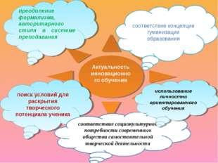 Актуальность инновационного обучения поиск условий для раскрытия творческого