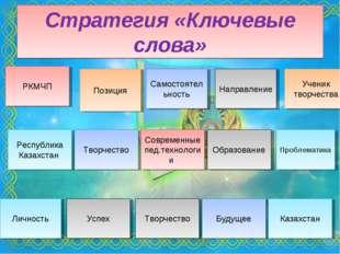 Стратегия «Ключевые слова» РКМЧП Позиция Самостоятельность Направление Ученик