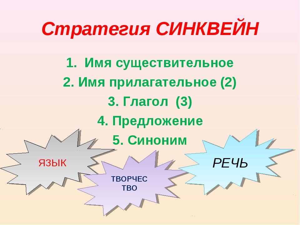 Стратегия СИНКВЕЙН 1. Имя существительное 2. Имя прилагательное (2) 3. Глагол...