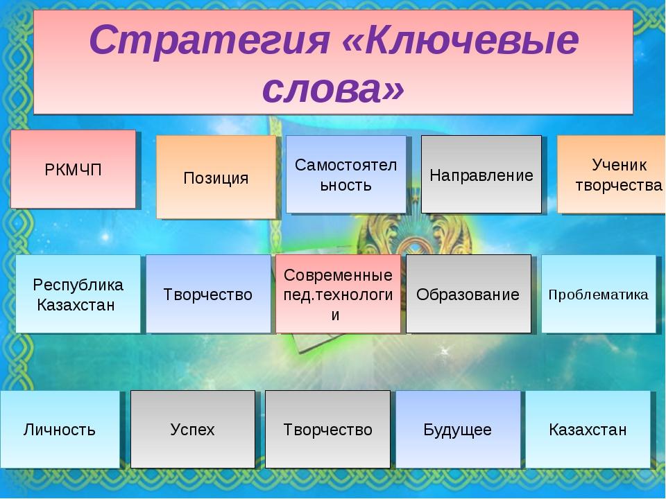 Стратегия «Ключевые слова» РКМЧП Позиция Самостоятельность Направление Ученик...