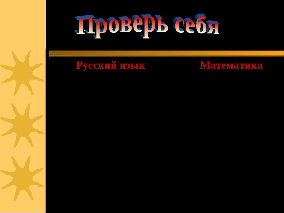 Русский язык а) Двадцать два плюс восемьдесят три равно… б) Тысяча пятьдесят...