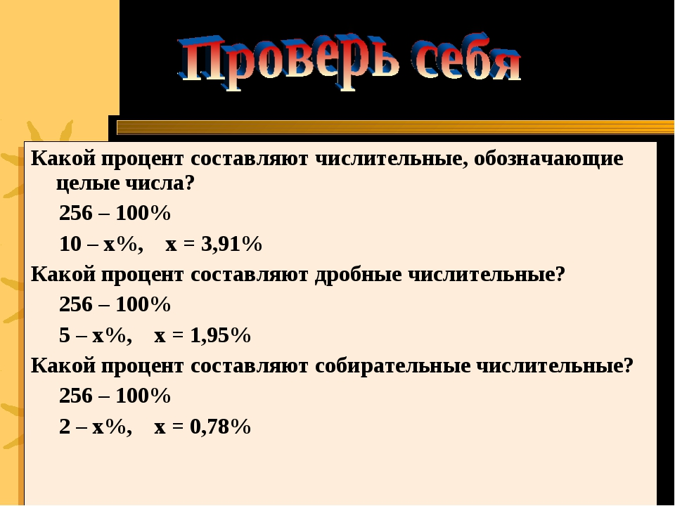 Какой процент составляют числительные, обозначающие целые числа? 256 – 100% 1...