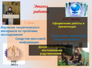 I Этап II-IV Этапы Этапы работы Средства массовой информации Документы архива
