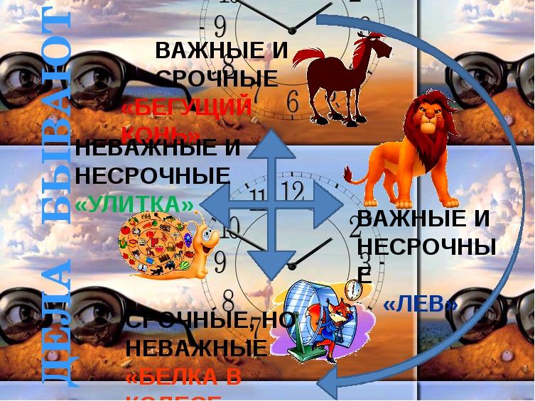 ДЕЛА БЫВАЮТ ВАЖНЫЕ И НЕСРОЧНЫЕ «ЛЕВ» ВАЖНЫЕ И СРОЧНЫЕ «БЕГУЩИЙ КОНЬ» СРОЧН...