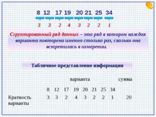 3; 3,5; 4; 4,5; 5; 5,5; 6; 6,5; 7; 7,5; 8; 8,5; 9; 9,5; 10; 10,5; 11; 11,5; 1
