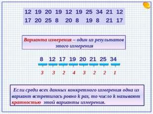 Частота, % = Частота варианты * 100 % 0,15 15 0,15 15 0,1 10 0,2 20 0,15 15 0