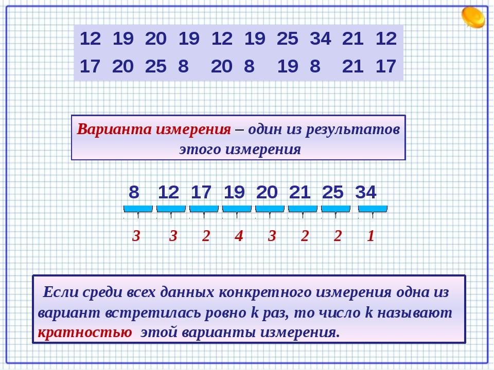 Частота, % = Частота варианты * 100 % 0,15 15 0,15 15 0,1 10 0,2 20 0,15 15 0...