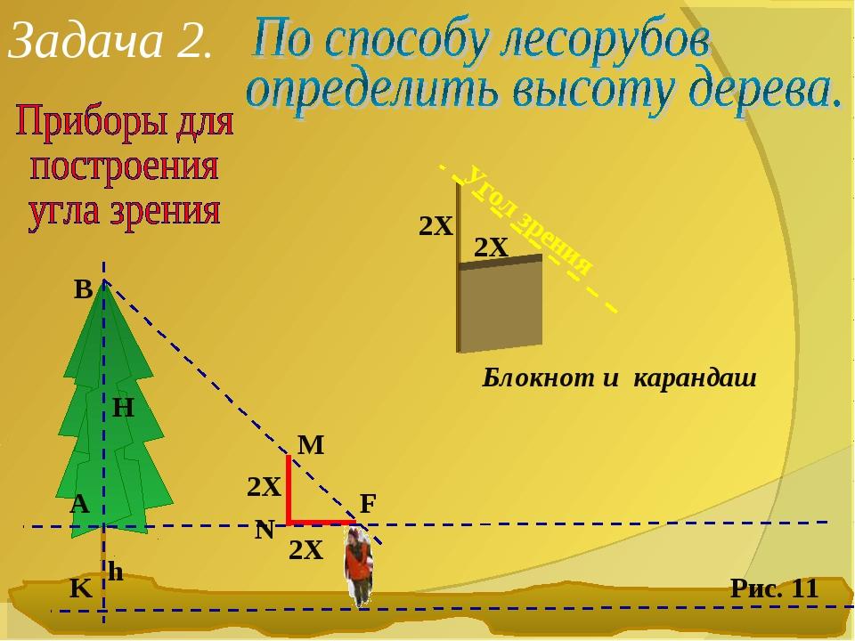Задача 2. 2X 2X 2X Угол зрения Блокнот и карандаш 2X M F h A K B H N Рис. 11