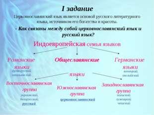 I задание Церковнославянский язык является основой русского литературного яз